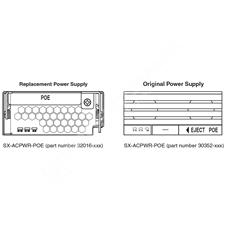 Brocade SX-ACPWR-POE: PoE zdroj 230V AC pro chassis řady SX, 1250W