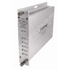 ComNet FVT41M1: Optický konvertor pro video