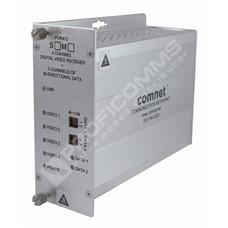 ComNet FVT412S1: Optický konvertor pro video a data