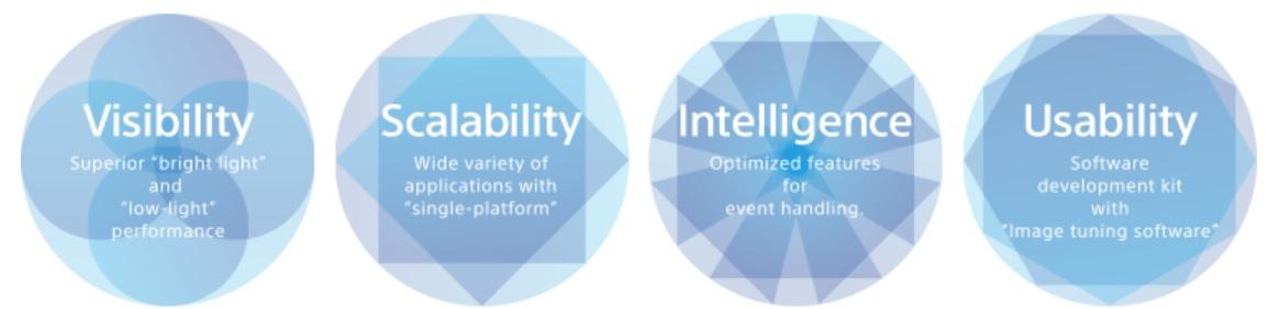 Počítačem generovaný alternativní text:Visibility Superior . bright qght